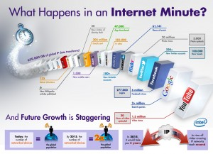 infographie-1-minute-internet